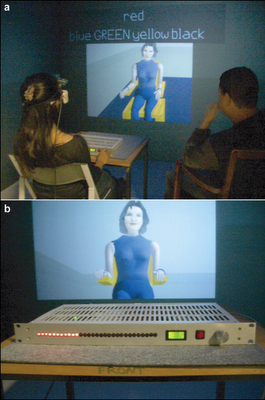 esperimento Milgram
