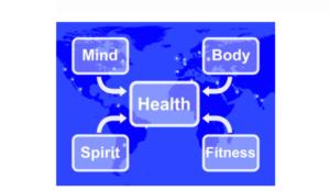 L'attivazione del corpo in psicoterapia