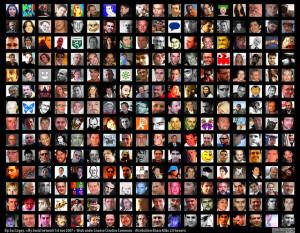 La politica, la personalità e il linguaggio di Twitter
