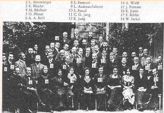 Freud e Jung al Congresso di Weimer 1911